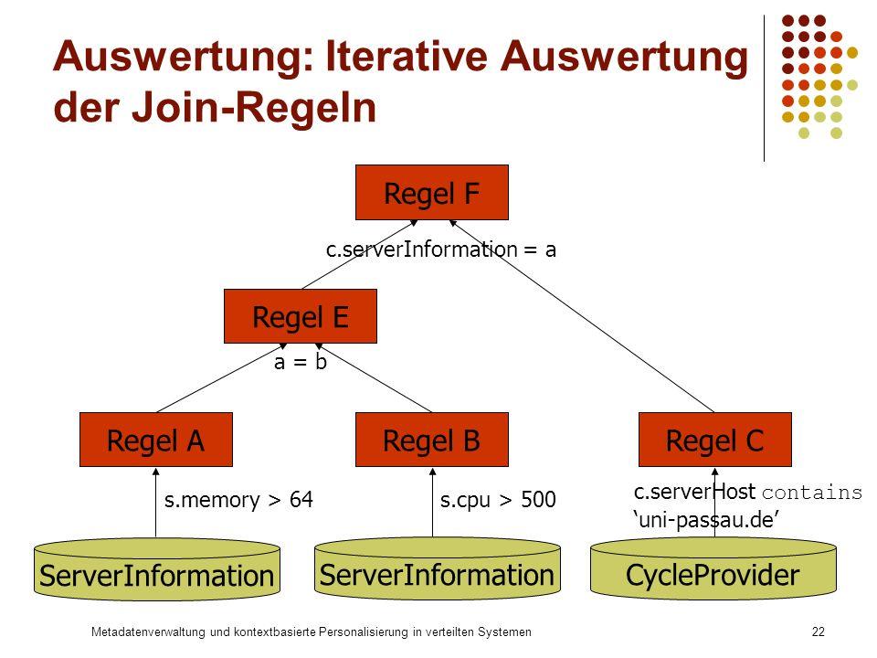 Metadatenverwaltung und kontextbasierte Personalisierung in verteilten Systemen22 Auswertung: Iterative Auswertung der Join-Regeln Regel E Regel F Ser