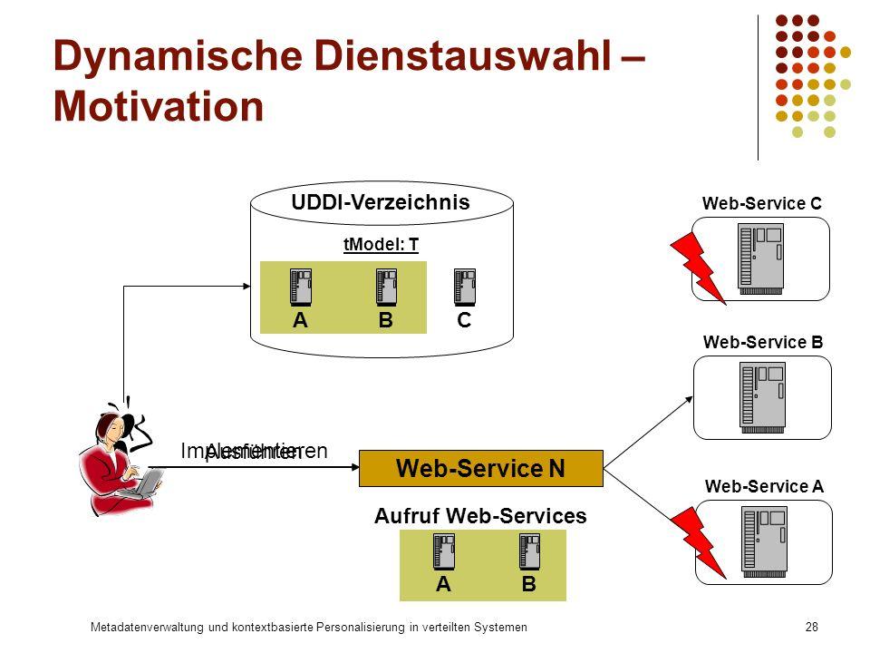 Metadatenverwaltung und kontextbasierte Personalisierung in verteilten Systemen28 Dynamische Dienstauswahl – Motivation Web-Service N Web-Service B We