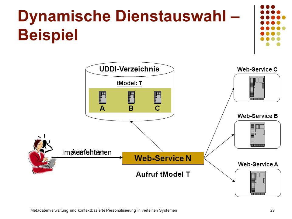 Metadatenverwaltung und kontextbasierte Personalisierung in verteilten Systemen29 Dynamische Dienstauswahl – Beispiel Aufruf tModel T Web-Service N We
