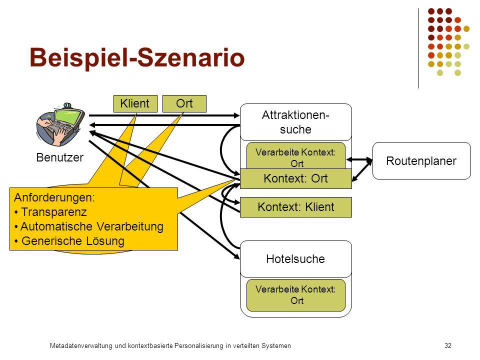 Metadatenverwaltung und kontextbasierte Personalisierung in verteilten Systemen32 Attraktionen- suche Verarbeite Kontext: Ort Beispiel-Szenario Attrak