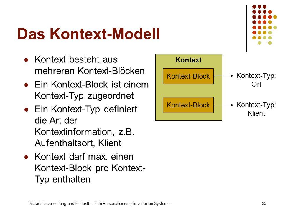 Metadatenverwaltung und kontextbasierte Personalisierung in verteilten Systemen35 Das Kontext-Modell Kontext besteht aus mehreren Kontext-Blöcken Ein
