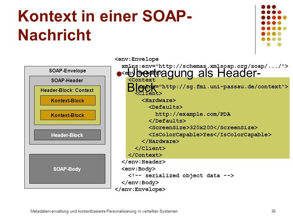 Metadatenverwaltung und kontextbasierte Personalisierung in verteilten Systemen36 Kontext in einer SOAP- Nachricht SOAP-Envelope SOAP-Header SOAP-Body
