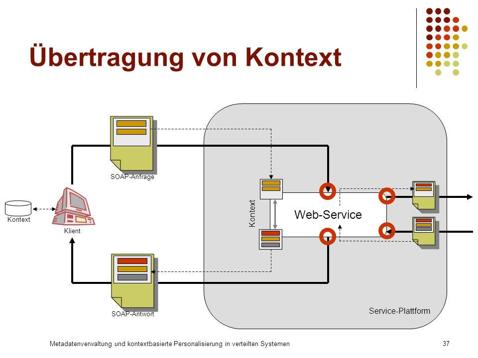 Metadatenverwaltung und kontextbasierte Personalisierung in verteilten Systemen37 Service-Plattform Übertragung von Kontext SOAP-Anfrage SOAP-Antwort