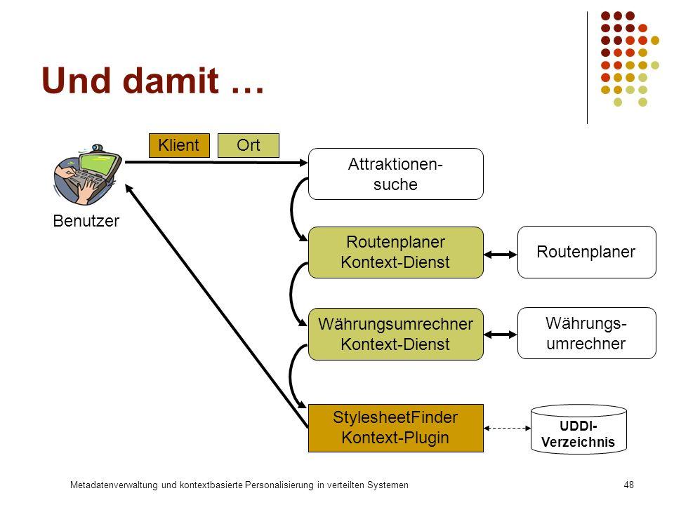 Metadatenverwaltung und kontextbasierte Personalisierung in verteilten Systemen48 Und damit … KlientOrt Routenplaner StylesheetFinder Kontext-Plugin U