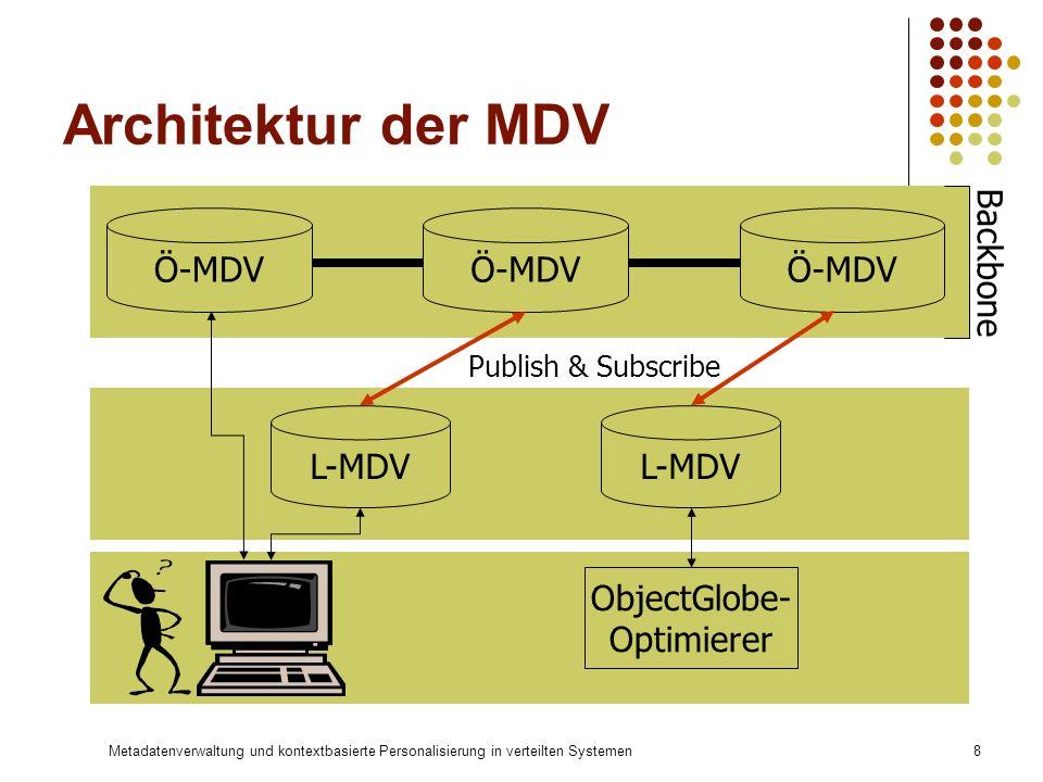 Metadatenverwaltung und kontextbasierte Personalisierung in verteilten Systemen8 Architektur der MDV Ö-MDV L-MDV Publish & Subscribe ObjectGlobe- Opti