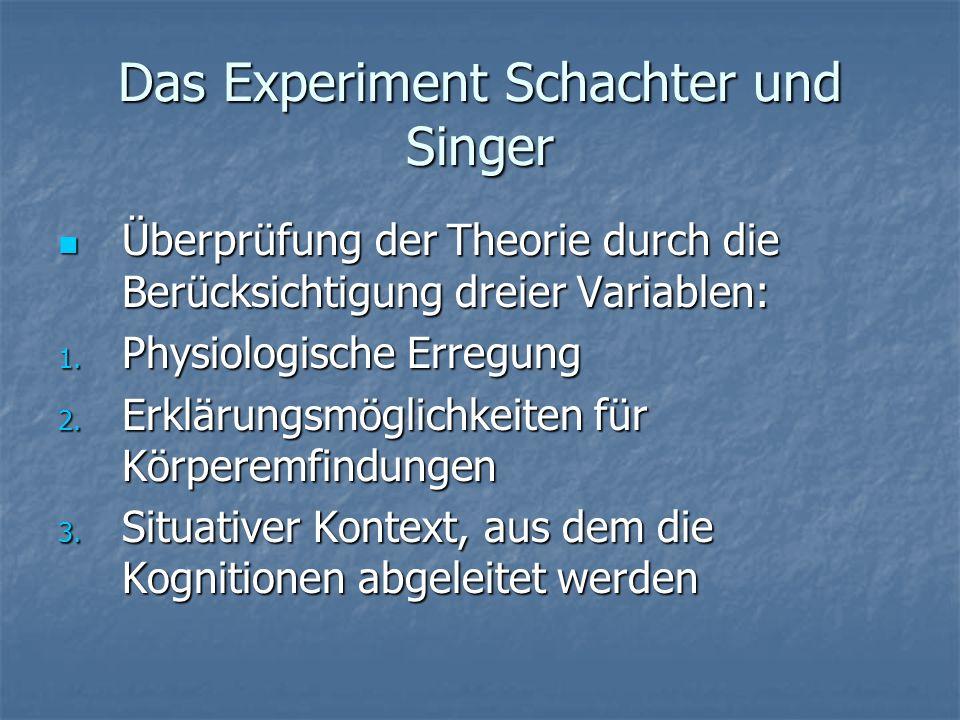 Das Experiment Schachter und Singer Überprüfung der Theorie durch die Berücksichtigung dreier Variablen: Überprüfung der Theorie durch die Berücksicht