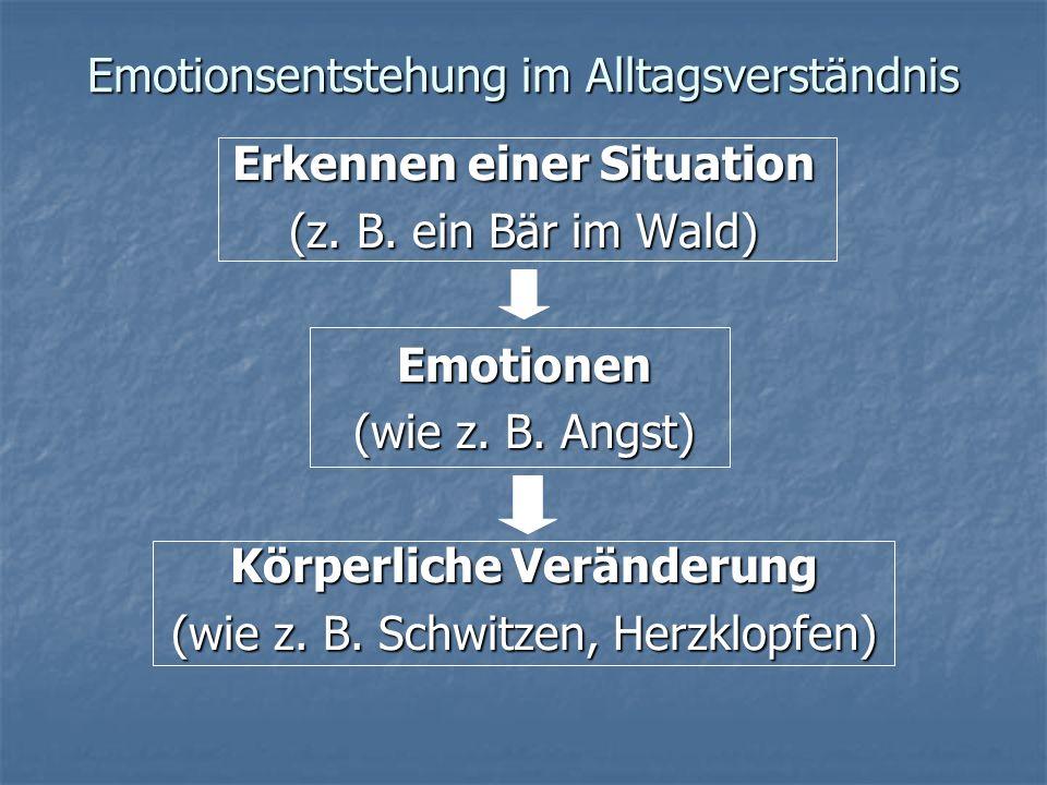 Emotionsentstehung im Alltagsverständnis Erkennen einer Situation (z. B. ein Bär im Wald) Emotionen (wie z. B. Angst) Körperliche Veränderung (wie z.