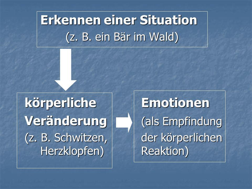Typischer Fall der Emotionsentstehung: körperliche Veränderungen werden unmittelbar durch die Wahrnehmung oder Vorstellung von Objekten oder Sachverhalten ausgelöst Reflexartig und ohne eine Bewertung.