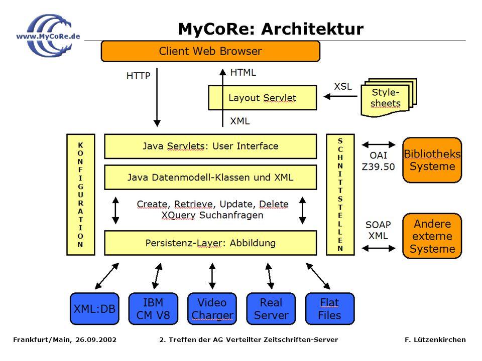 Frankfurt/Main, 26.09.2002 2. Treffen der AG Verteilter Zeitschriften-Server F. Lützenkirchen MyCoRe: Architektur