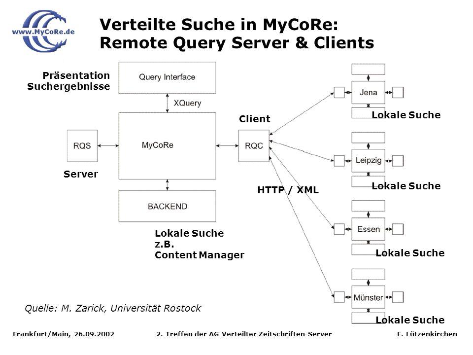 Frankfurt/Main, 26.09.2002 2. Treffen der AG Verteilter Zeitschriften-Server F. Lützenkirchen Verteilte Suche in MyCoRe: Remote Query Server & Clients