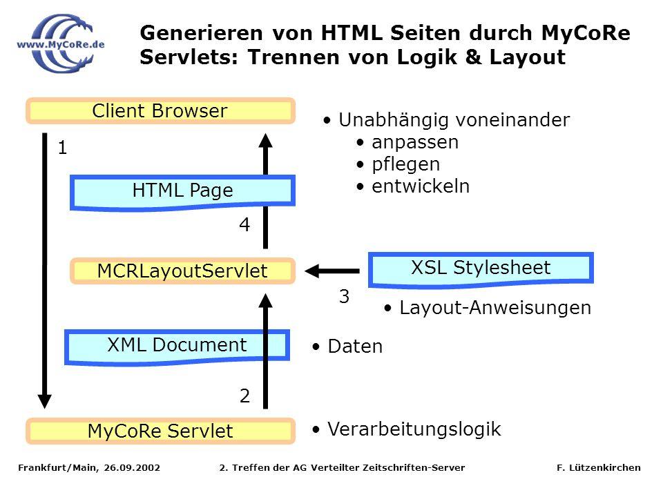 Frankfurt/Main, 26.09.2002 2. Treffen der AG Verteilter Zeitschriften-Server F. Lützenkirchen Generieren von HTML Seiten durch MyCoRe Servlets: Trenne