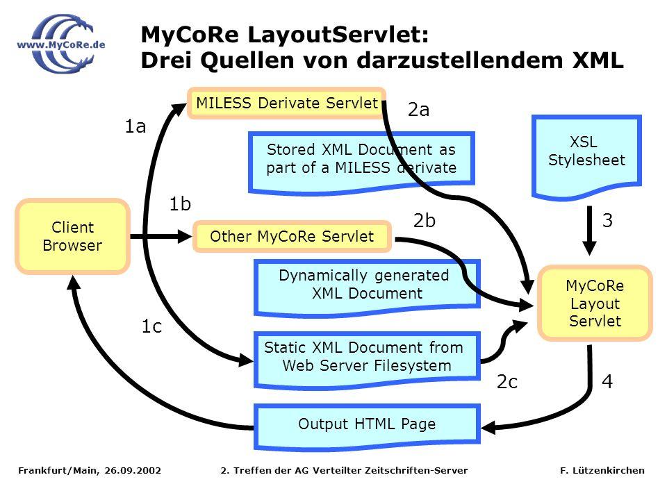 Frankfurt/Main, 26.09.2002 2. Treffen der AG Verteilter Zeitschriften-Server F. Lützenkirchen MyCoRe LayoutServlet: Drei Quellen von darzustellendem X