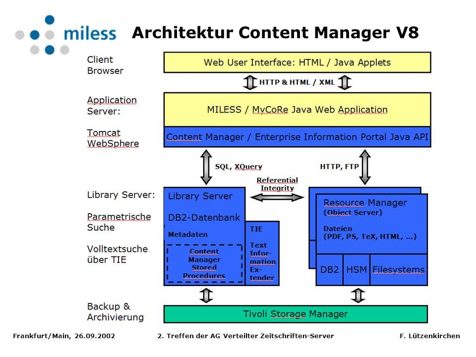 Frankfurt/Main, 26.09.2002 2. Treffen der AG Verteilter Zeitschriften-Server F. Lützenkirchen Architektur Content Manager V8