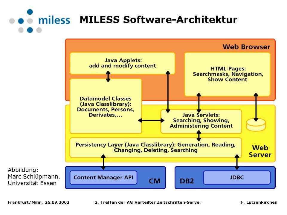 Frankfurt/Main, 26.09.2002 2. Treffen der AG Verteilter Zeitschriften-Server F. Lützenkirchen MILESS Software-Architektur Abbildung: Marc Schlüpmann,