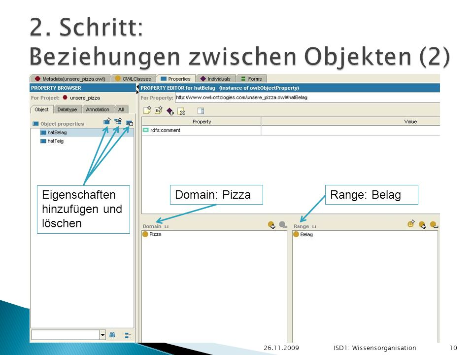 26.11.2009ISD1: Wissensorganisation 10 Eigenschaften hinzufügen und löschen Domain: PizzaRange: Belag