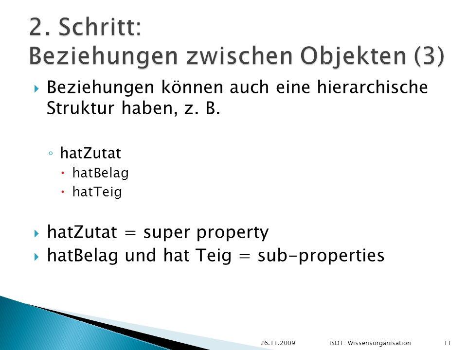 Beziehungen können auch eine hierarchische Struktur haben, z. B. hatZutat hatBelag hatTeig hatZutat = super property hatBelag und hat Teig = sub-prope