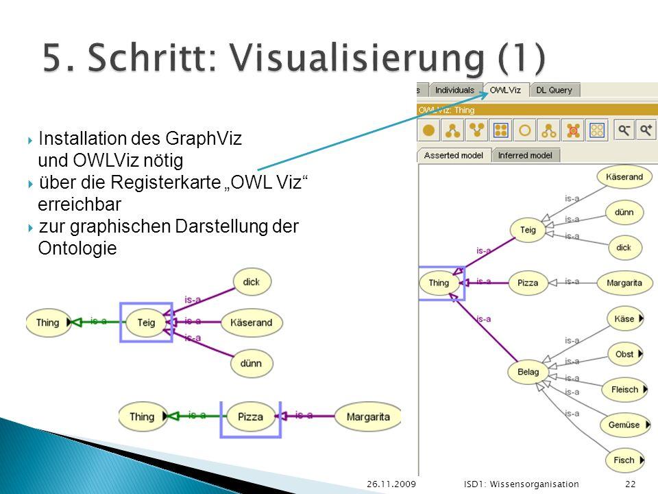 26.11.2009 22 ISD1: Wissensorganisation Installation des GraphViz und OWLViz nötig über die Registerkarte OWL Viz erreichbar zur graphischen Darstellu