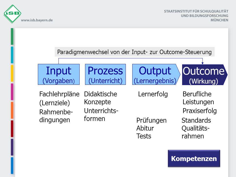 Input (Vorgaben ) Prozess (Unterricht) Output (Lernergebnis) Outcome (Wirkung) Fachlehrpläne (Lernziele) Rahmenbe- dingungen Didaktische Konzepte Unte