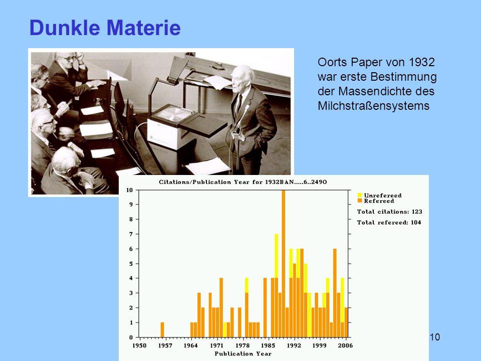 10 Dunkle Materie Oorts Paper von 1932 war erste Bestimmung der Massendichte des Milchstraßensystems