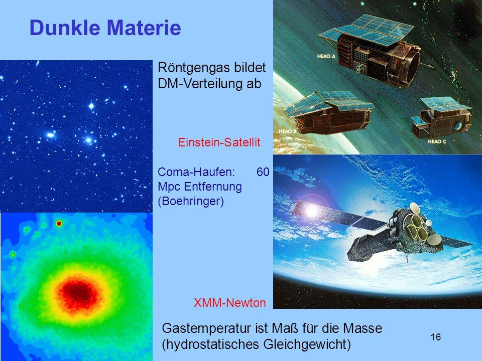 16 Coma-Haufen: 60 Mpc Entfernung (Boehringer) Gastemperatur ist Maß für die Masse (hydrostatisches Gleichgewicht) Einstein-Satellit XMM-Newton Röntge