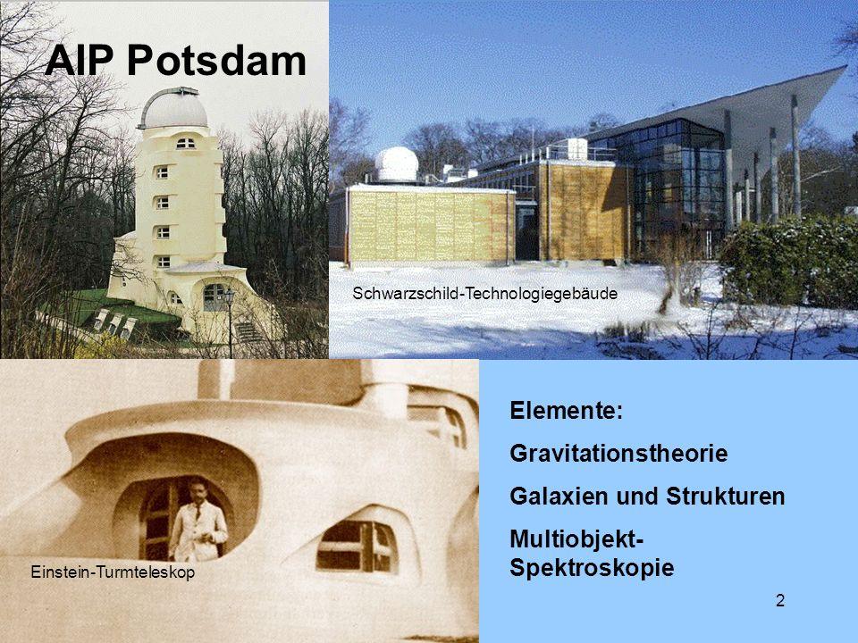 2 Schwarzschild-Technologiegebäude AIP Potsdam Einstein-Turmteleskop Elemente: Gravitationstheorie Galaxien und Strukturen Multiobjekt- Spektroskopie