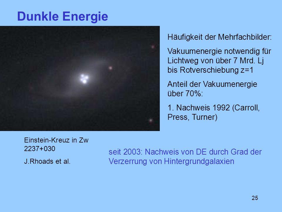 25 Häufigkeit der Mehrfachbilder: Vakuumenergie notwendig für Lichtweg von über 7 Mrd. Lj bis Rotverschiebung z=1 Anteil der Vakuumenergie über 70%: 1