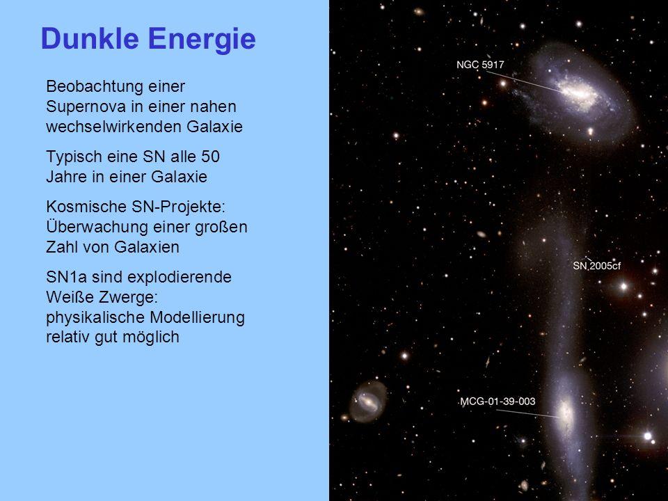 26 Beobachtung einer Supernova in einer nahen wechselwirkenden Galaxie Typisch eine SN alle 50 Jahre in einer Galaxie Kosmische SN-Projekte: Überwachu