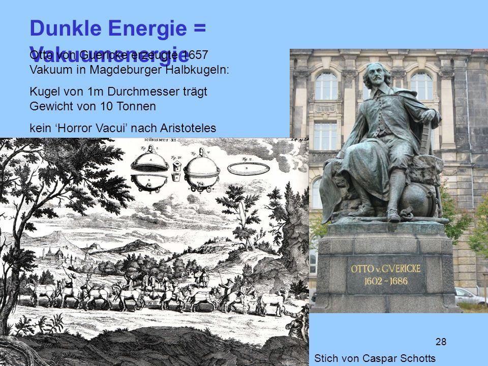 28 Dunkle Energie = Vakuumenergie Otto von Guericke erzeugte 1657 Vakuum in Magdeburger Halbkugeln: Kugel von 1m Durchmesser trägt Gewicht von 10 Tonn