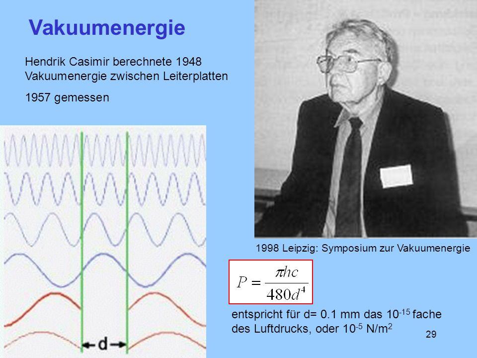 29 Vakuumenergie Hendrik Casimir berechnete 1948 Vakuumenergie zwischen Leiterplatten 1957 gemessen 1998 Leipzig: Symposium zur Vakuumenergie entspric
