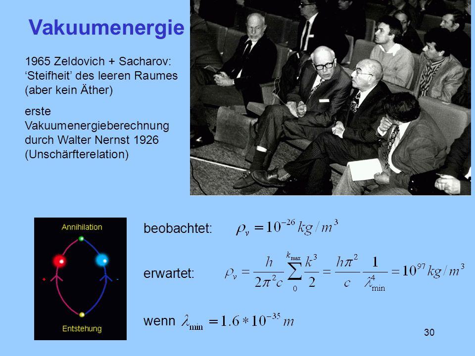 30 Vakuumenergie 1965 Zeldovich + Sacharov: Steifheit des leeren Raumes (aber kein Äther) erste Vakuumenergieberechnung durch Walter Nernst 1926 (Unsc