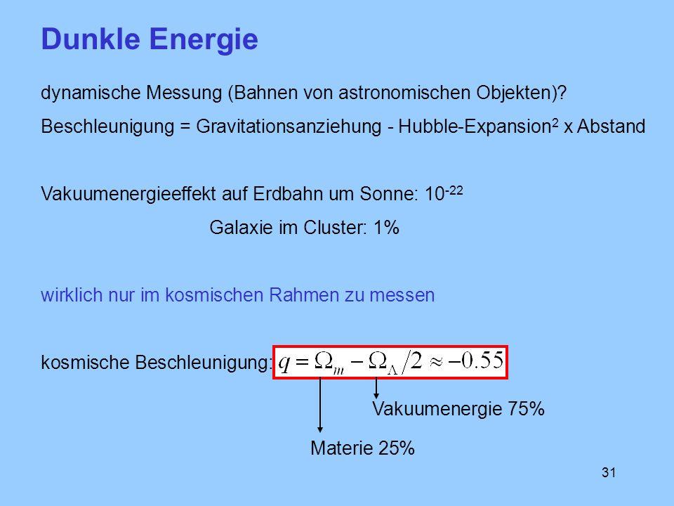 31 Dunkle Energie dynamische Messung (Bahnen von astronomischen Objekten)? Beschleunigung = Gravitationsanziehung - Hubble-Expansion 2 x Abstand Vakuu