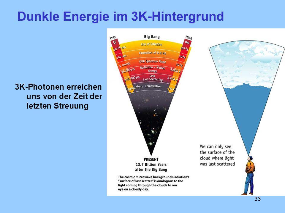 33 3K-Photonen erreichen uns von der Zeit der letzten Streuung Dunkle Energie im 3K-Hintergrund