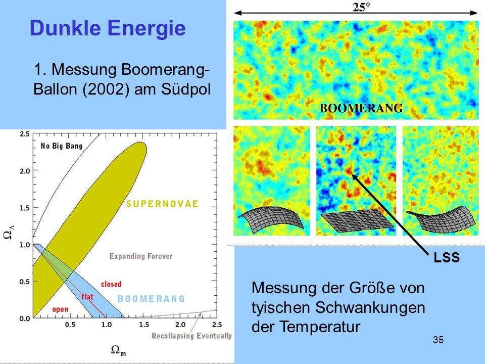 35 LSS Dunkle Energie 1. Messung Boomerang- Ballon (2002) am Südpol Messung der Größe von tyischen Schwankungen der Temperatur