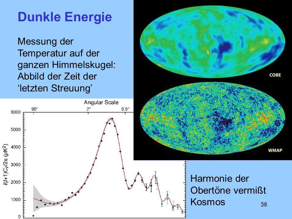 36 Dunkle Energie Messung der Temperatur auf der ganzen Himmelskugel: Abbild der Zeit der letzten Streuung Harmonie der Obertöne vermißt Kosmos