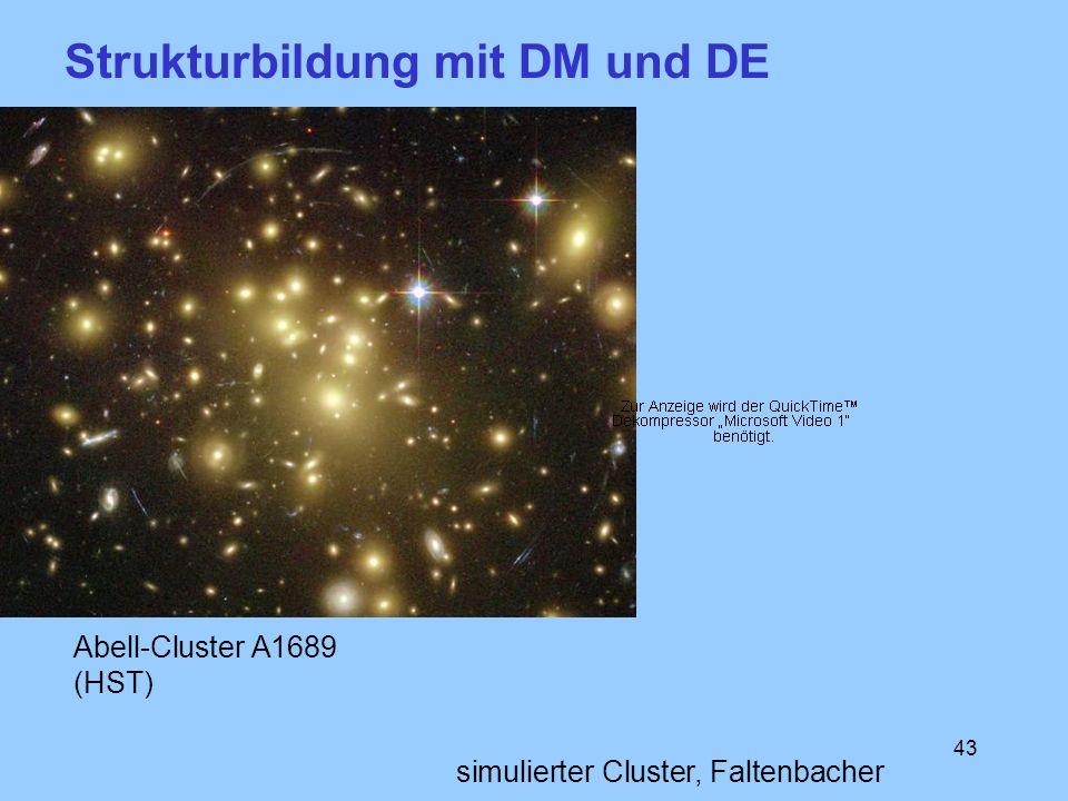 43 Abell-Cluster A1689 (HST) simulierter Cluster, Faltenbacher Strukturbildung mit DM und DE