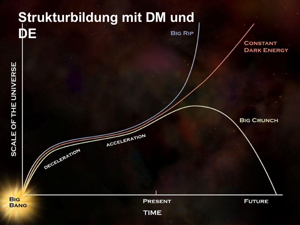 52 Strukturbildung mit DM und DE