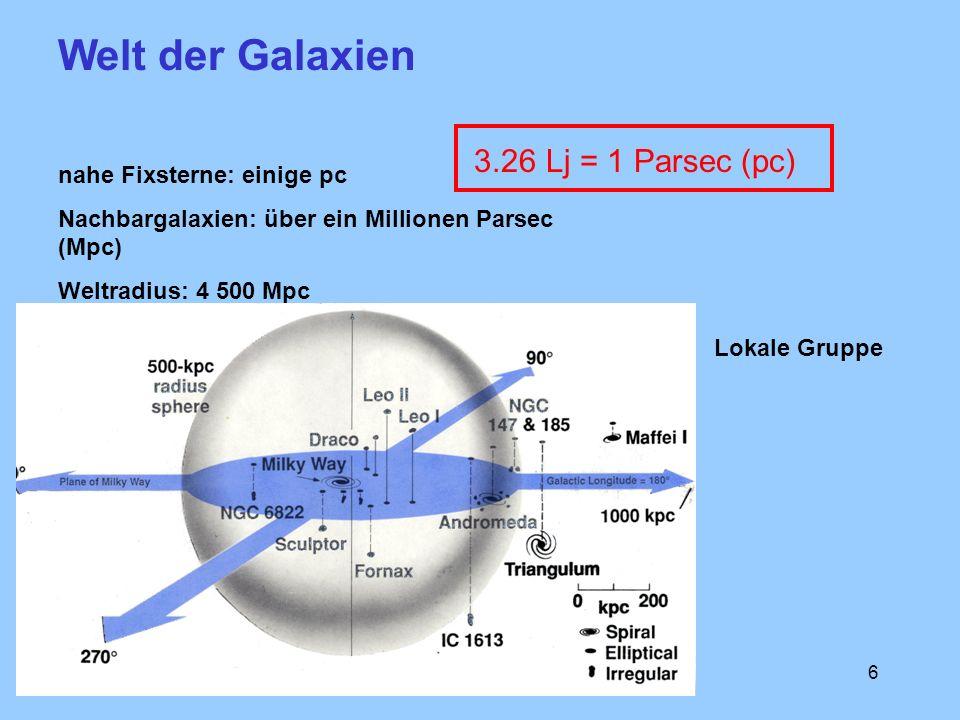 6 3.26 Lj = 1 Parsec (pc) Welt der Galaxien nahe Fixsterne: einige pc Nachbargalaxien: über ein Millionen Parsec (Mpc) Weltradius: 4 500 Mpc Lokale Gr