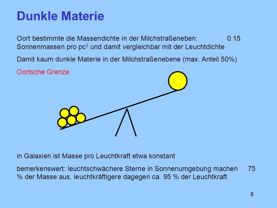 9 Dunkle Materie Oort bestimmte die Massendichte in der Milchstraßeneben: 0.15 Sonnenmassen pro pc 3 und damit vergleichbar mit der Leuchtdichte Damit