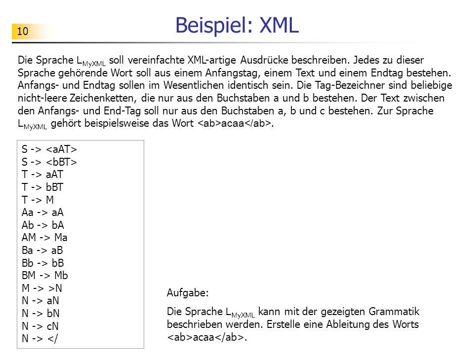 10 Beispiel: XML Die Sprache L MyXML soll vereinfachte XML-artige Ausdrücke beschreiben. Jedes zu dieser Sprache gehörende Wort soll aus einem Anfangs