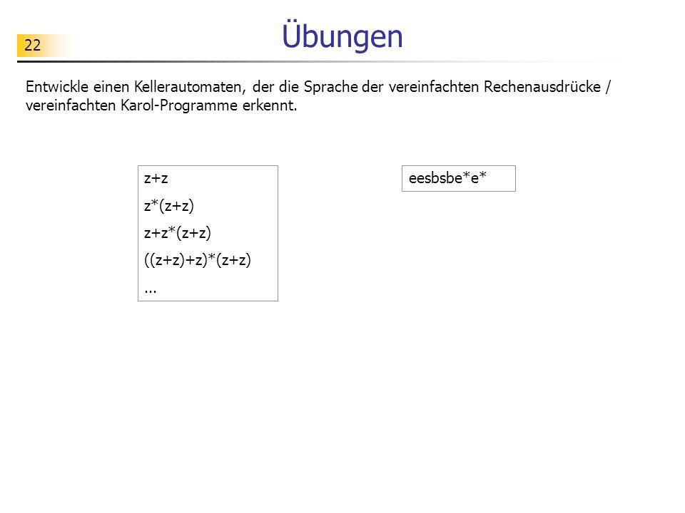 22 Übungen Entwickle einen Kellerautomaten, der die Sprache der vereinfachten Rechenausdrücke / vereinfachten Karol-Programme erkennt. z+z z*(z+z) z+z