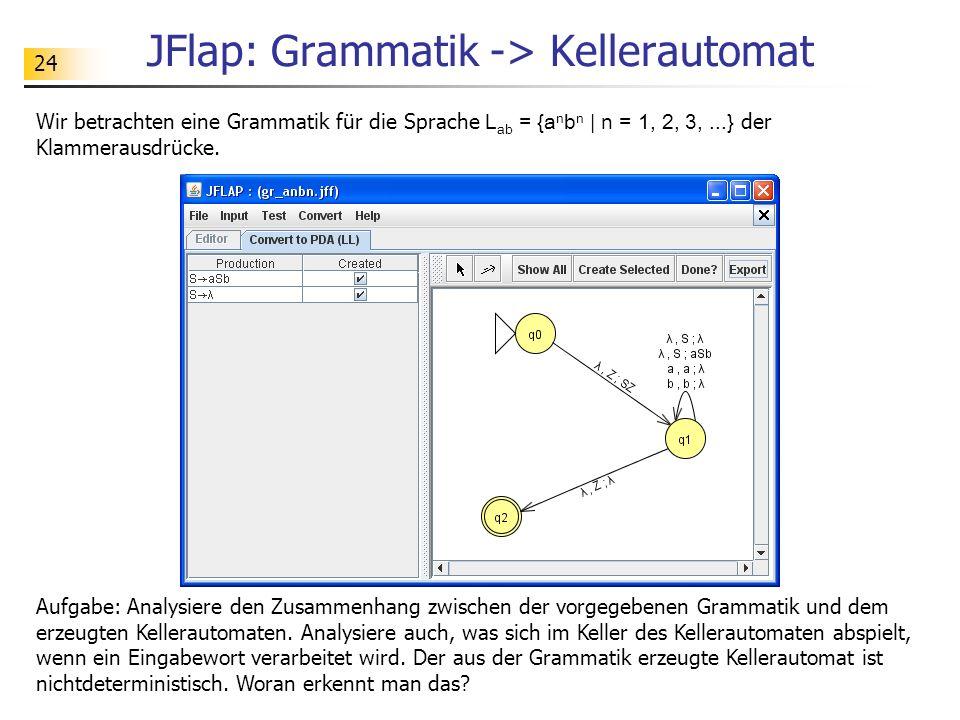 24 JFlap: Grammatik -> Kellerautomat Wir betrachten eine Grammatik für die Sprache L ab = {a n b n | n = 1, 2, 3,...} der Klammerausdrücke. Aufgabe: A