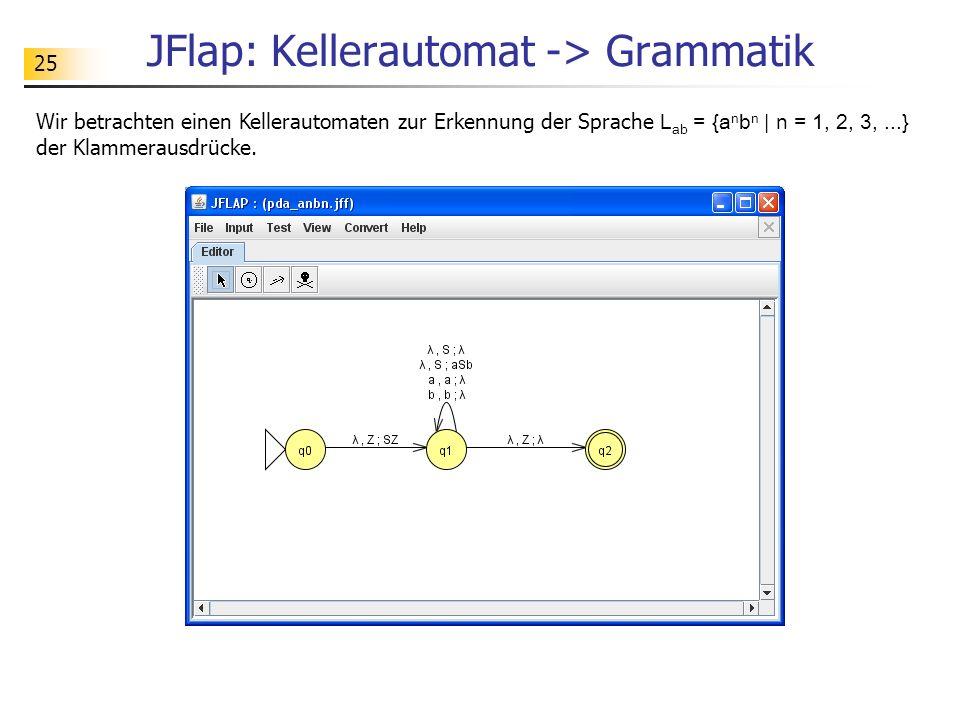 25 JFlap: Kellerautomat -> Grammatik Wir betrachten einen Kellerautomaten zur Erkennung der Sprache L ab = {a n b n | n = 1, 2, 3,...} der Klammerausd
