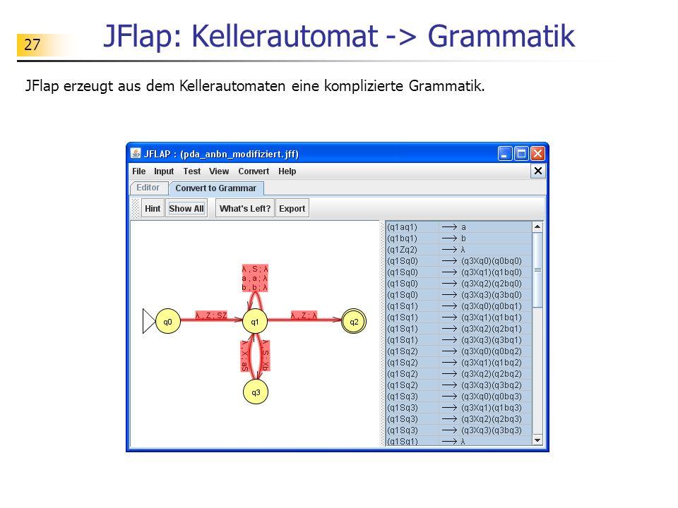 27 JFlap: Kellerautomat -> Grammatik JFlap erzeugt aus dem Kellerautomaten eine komplizierte Grammatik.