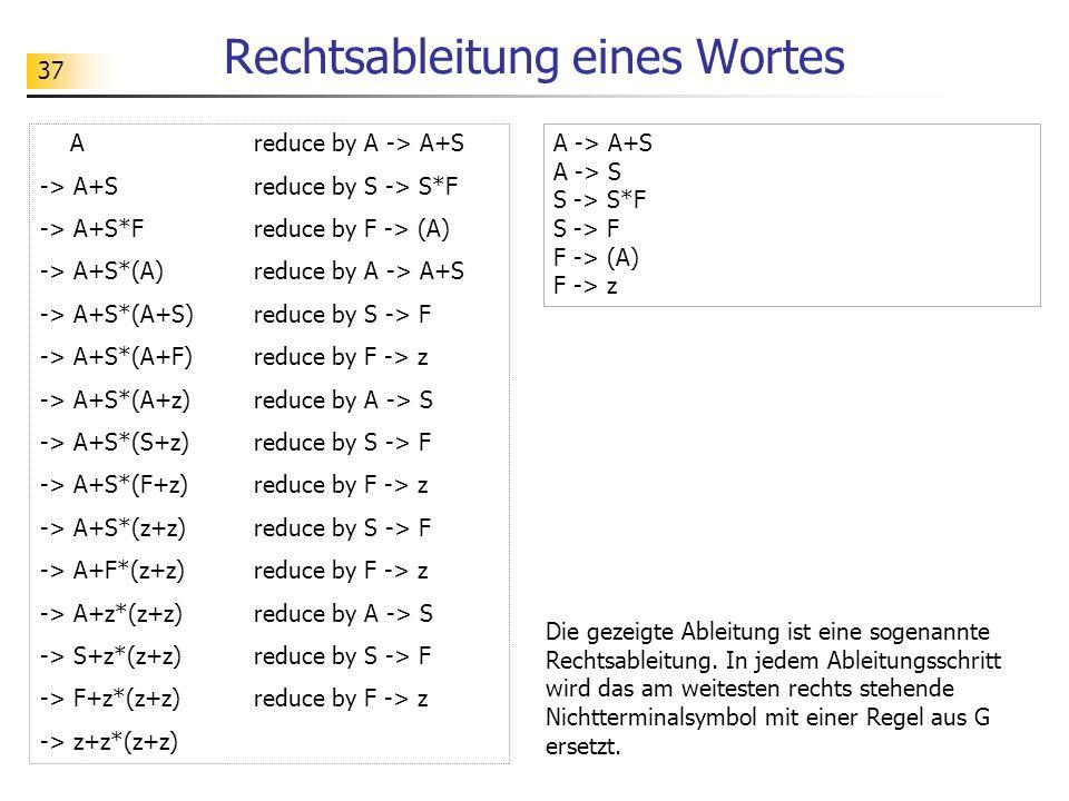 37 Rechtsableitung eines Wortes A reduce by A -> A+S -> A+S reduce by S -> S*F -> A+S*F reduce by F -> (A) -> A+S*(A) reduce by A -> A+S -> A+S*(A+S)