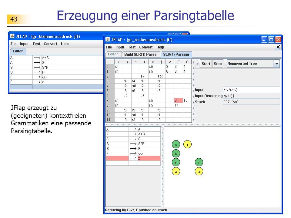 43 Erzeugung einer Parsingtabelle JFlap erzeugt zu (geeigneten) kontextfreien Grammatiken eine passende Parsingtabelle.