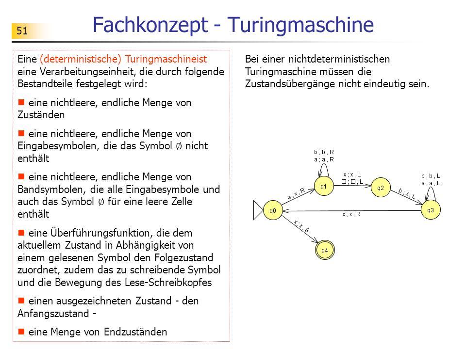 51 Fachkonzept - Turingmaschine Eine (deterministische) Turingmaschineist eine Verarbeitungseinheit, die durch folgende Bestandteile festgelegt wird: