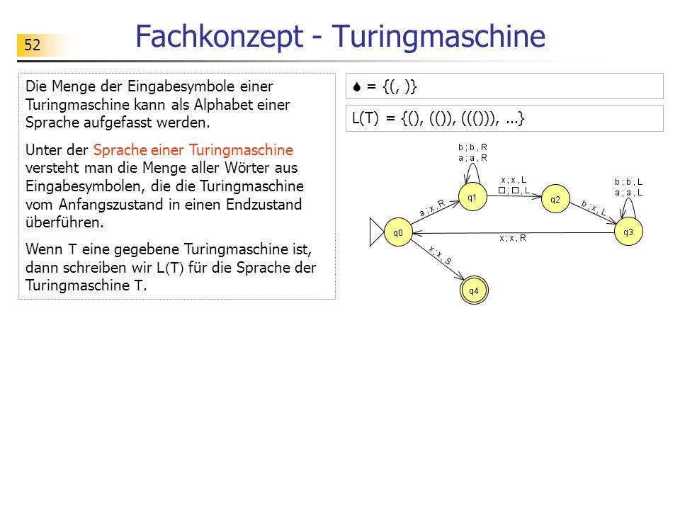 52 Fachkonzept - Turingmaschine Die Menge der Eingabesymbole einer Turingmaschine kann als Alphabet einer Sprache aufgefasst werden. Unter der Sprache