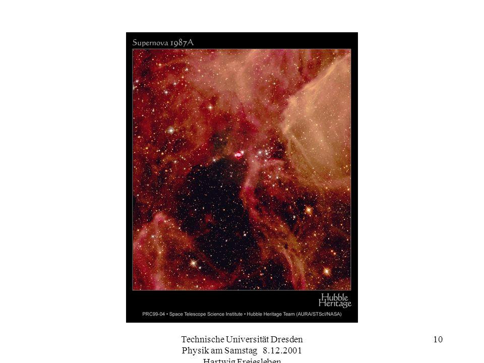 Technische Universität Dresden Physik am Samstag 8.12.2001 Hartwig Freiesleben 9 Quellen natürlicher Radioaktivität Nukleosynthese in Sternen: Verschm