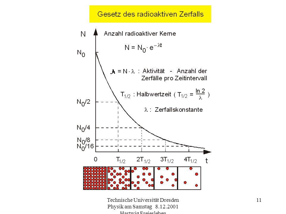 Technische Universität Dresden Physik am Samstag 8.12.2001 Hartwig Freiesleben 10