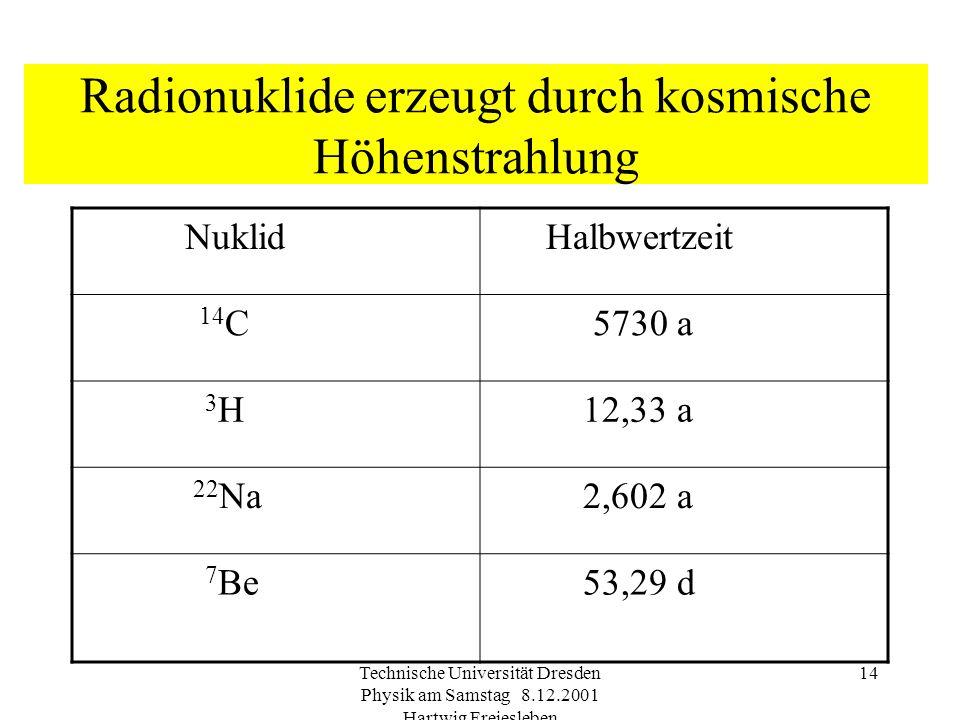 Technische Universität Dresden Physik am Samstag 8.12.2001 Hartwig Freiesleben 13 Quellen natürlicher Radioaktivität Kosmische Höhenstrahlung Energier
